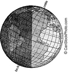 The seasons on Earth. Position of the Earth at the solstice...