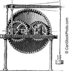 Raffard, Dinamómetro, vendimia, engraving.,