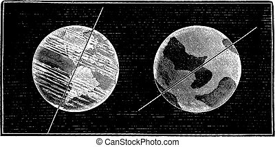 Compared tilt of the axis of the Earth and Venus axis,...