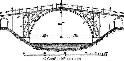 Ponte Coalbrookdale cast on the Severn, vintage engraving. -...