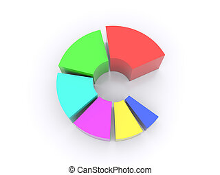 diagram - colored pie chart is divided into parts with the...