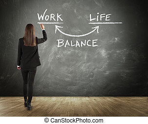 Plan of keeping the balance between work and life - Business...