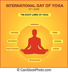 The eight limbs of Yoga - a beautiful illustrator creative...