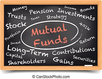Wordcloud Mutual Funds - detailed illustration of a Mutual...