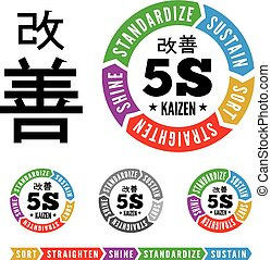 5S methodology kaizen management from japan. Sort,...
