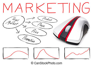 Internet Marketing - Marketing montage illustrating the...