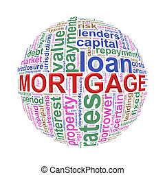 Wordcloud word tags ball of mortgage