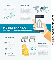 Online banking infographic - Mobile banking infographic with...
