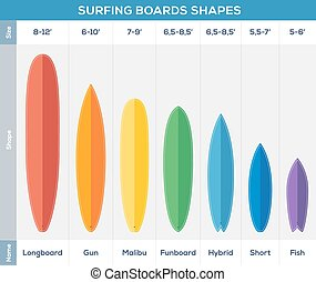 Surfing boards types vector infographic - Surfing boards...