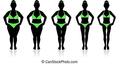 Weight Loss and Diet - slimming woman in a swimsuit in...