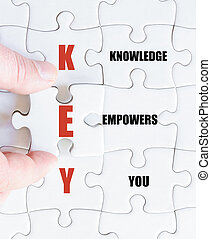 Last puzzle piece with Business Acronym KEY - Hand of a...