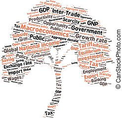 word cloud of economic growth related items