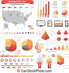 Infographics Set With Detailed USA Map