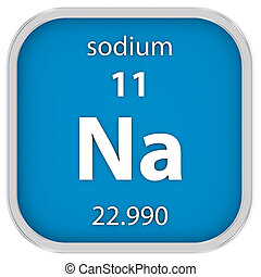 Sodium material sign - Sodium material on the periodic...