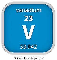 Vanadium material sign - Vanadium material on the periodic...