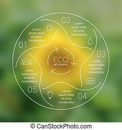 Linear circle eco nature infographic Ecology template...