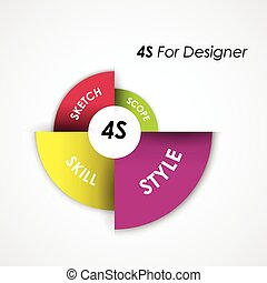 Presentation template and business management concept. 4S for designer.