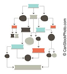 Flow chart diagram, scheme Simply editable without text...