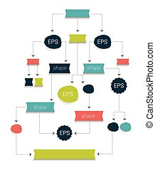 Flow chart diagram, scheme. Simply editable without text....