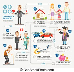Business insurance character and icons template Vector...