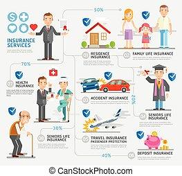 Business, assurance, caractère, et, icônes,...