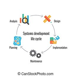 System Development Life Cycle - Colored vector illustration...