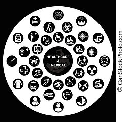 Circular Medical and health care Ic
