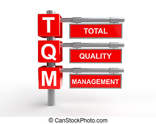 Total quality management - 3d render of pole with text...
