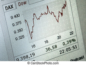 close up of a positive financial stock exchange chart