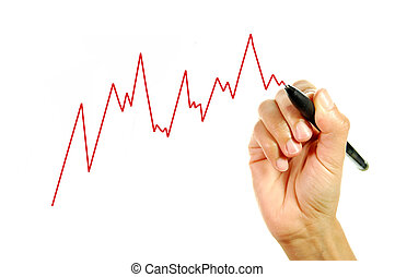 Chart finance - Hand drawing a line graph