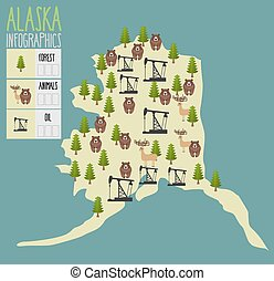 Alaska map. Natural resources: oil and wood. Animals of...
