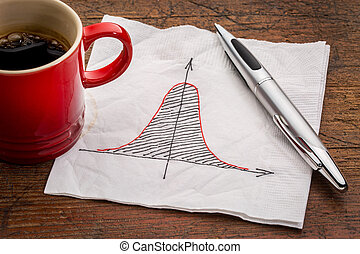 Gaussian (bell) curve on napkin - Gaussian (bell) curve or...