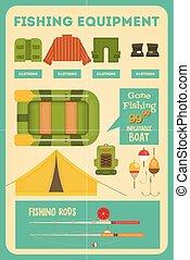 Fishing Equipment Poster: Fishing Rod, Hooks, Boat, Tent,...