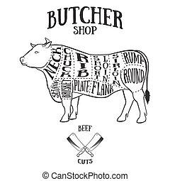 carnicero, cortes, esquema, de, carne de vaca,