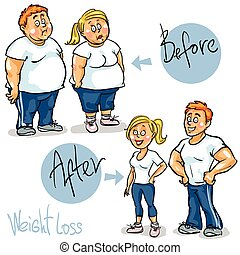 Man and Woman achieving their Weight-Loss goal. - Happy...
