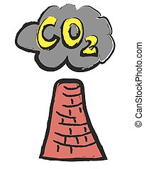 doodle factory chimney and CO2