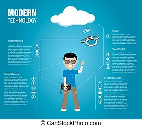 Modern Technology - An inforgraphic about basic modern...