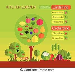 kitchen garden - Kitchen garden Organic cultivation of fruit...