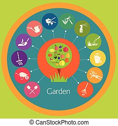 Organic gardening Stages care cultivated plants: planting,...