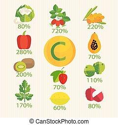 Vitamin C in fruits, vegetables, berries, herbs Leaders of...