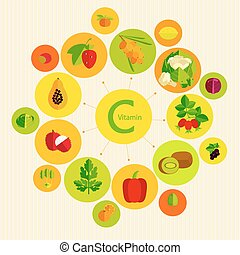 Vitamin C in fruits, vegetables, berries, herbs Leaders of...