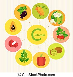 Vitamin C - Basics of healthy nutrition Vitamin C in fruits,...