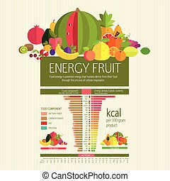Table energy density calorie fruits and food component:...