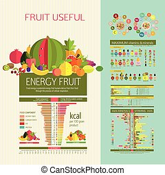 Illustrative diagram - Table energy density (calorie) fruits...