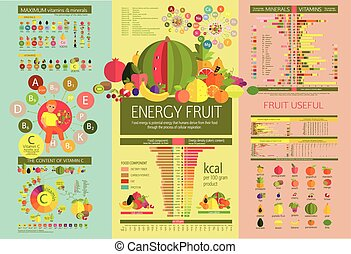 Energy fruits. Energy density (calorie) fruits and food...