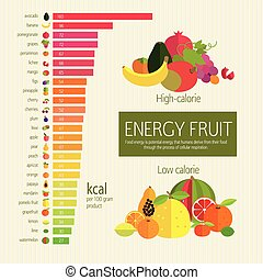 Illustrative diagram - Basics dietary nutrition Chart energy...