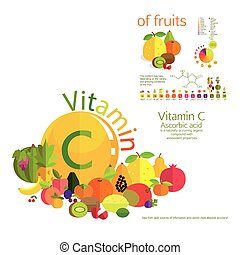 fruits - The composition of fruit and vitamin c Ascorbic...