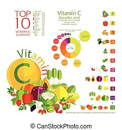 vitamin C - Vector Top 10 fruits and vegetables with the...