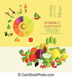 vitamin - The content of vitamin C in fruits and vegetables...