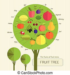 fruit tree - Conditional fruit tree with fruits that grow on...